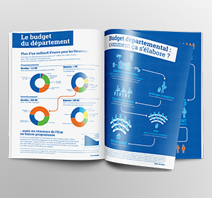 Next<span>Brochure département Hérault // maquettes de doubles-pages</span><i>→</i>