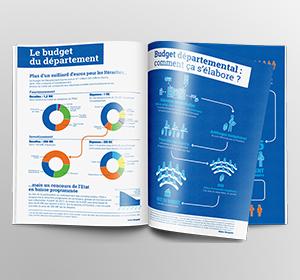 <span>Brochure département Hérault // maquettes de doubles-pages</span><i>→</i>